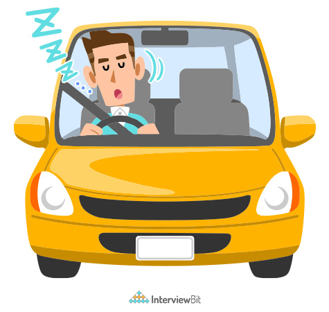 Detection of Drowsiness in Drivers