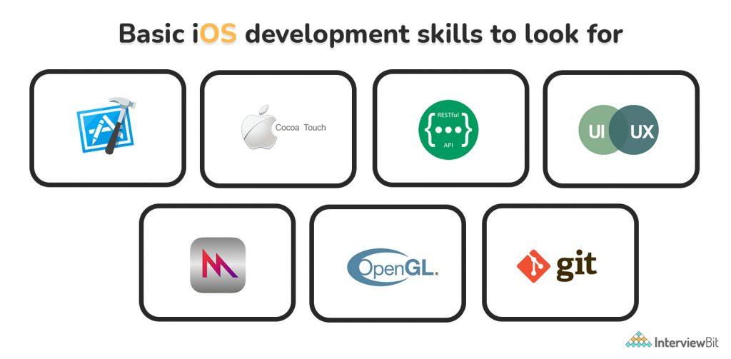 IOS Developer Skills